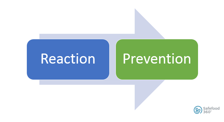 FDA-twostep-approach-reaction-prevention-safefood360
