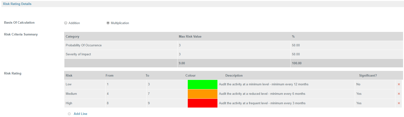Risk Rating Details - RAM Risk Assessment Model Tool - Safefood 360°